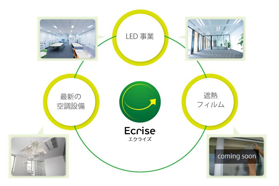 eco_jigyo